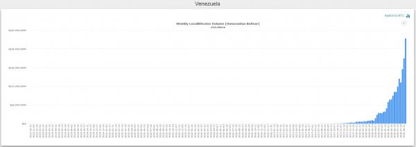 Падение турецкой лиры: станет ли биткоин тихой гаванью в период экономических потрясений cryptowiki.ru