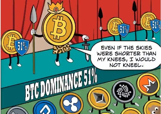 Обзор рынка криптовалют 22.08.2018 cryptowiki.ru