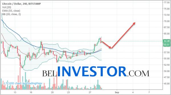 Litecoin LTC/USD прогноз на сегодня 29 августа 2018 cryptowiki.ru