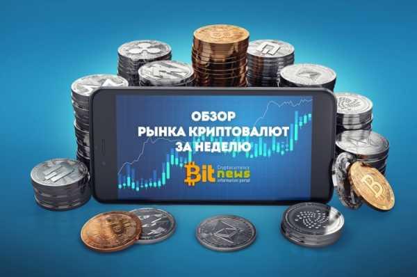 Криптомаркет потерял 9 млрд за считанные часы, альткоины снизились в среднем на 12% cryptowiki.ru