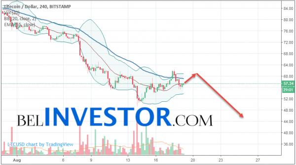 Litecoin LTC/USD прогноз на сегодня 19 августа 2018 cryptowiki.ru