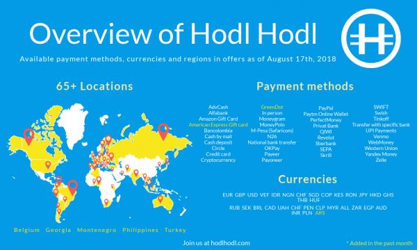 Hodl Hodl: биткоин существует не для того, чтобы сделать кого-то богатым cryptowiki.ru