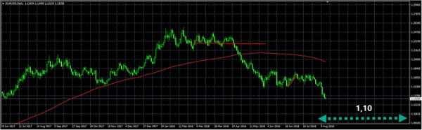 Не биткоином единым: Как заработать на валютном рынке прямо сейчас cryptowiki.ru