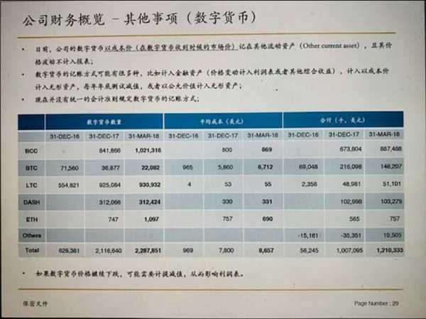 Самсон Мау: IPO Bitmain невероятно рискованно из-за Bitcoin Cash. Комментарии Джихана Ву  cryptowiki.ru