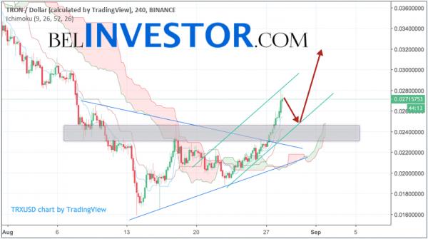 TRX/USD прогноз криптовалюты TRON на 29 августа 2018 cryptowiki.ru